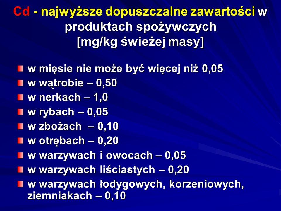 Cd - najwyższe dopuszczalne zawartości w produktach spożywczych [mg/kg świeżej masy]